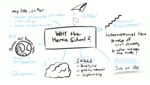 "Notes and drawings around the question ""Why the Hertie School?"""